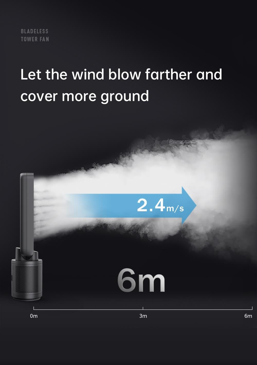 Bladeless tower purifying fan (7)