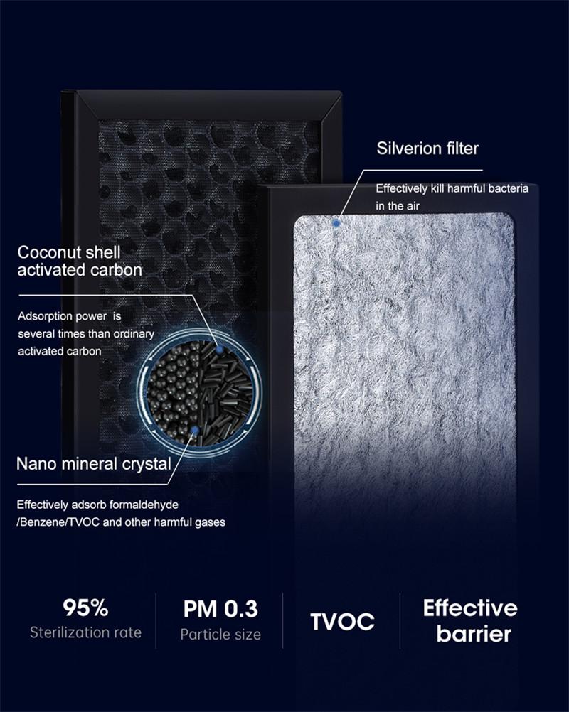 Product Details  (4)